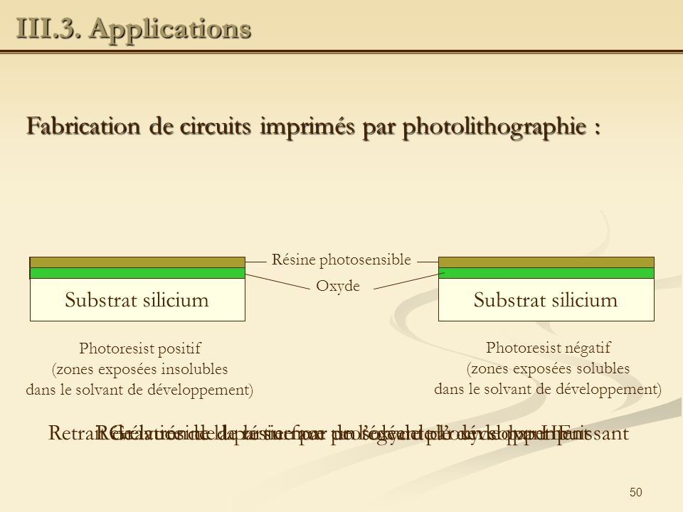 III.3. Applications Fabrication de circuits imprimés par photolithographie : Résine photosensible.