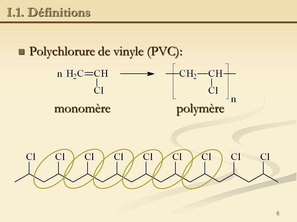I.1. Définitions Polychlorure de vinyle (PVC): monomère polymère