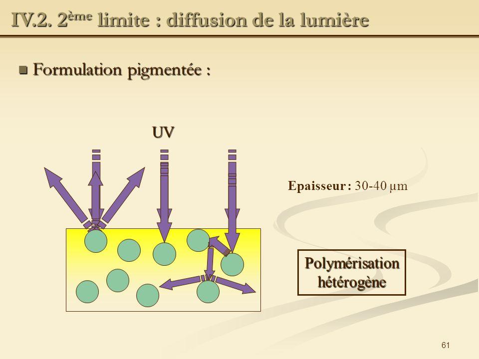 IV.2. 2ème limite : diffusion de la lumière