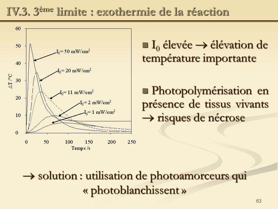  solution : utilisation de photoamorceurs qui « photoblanchissent »