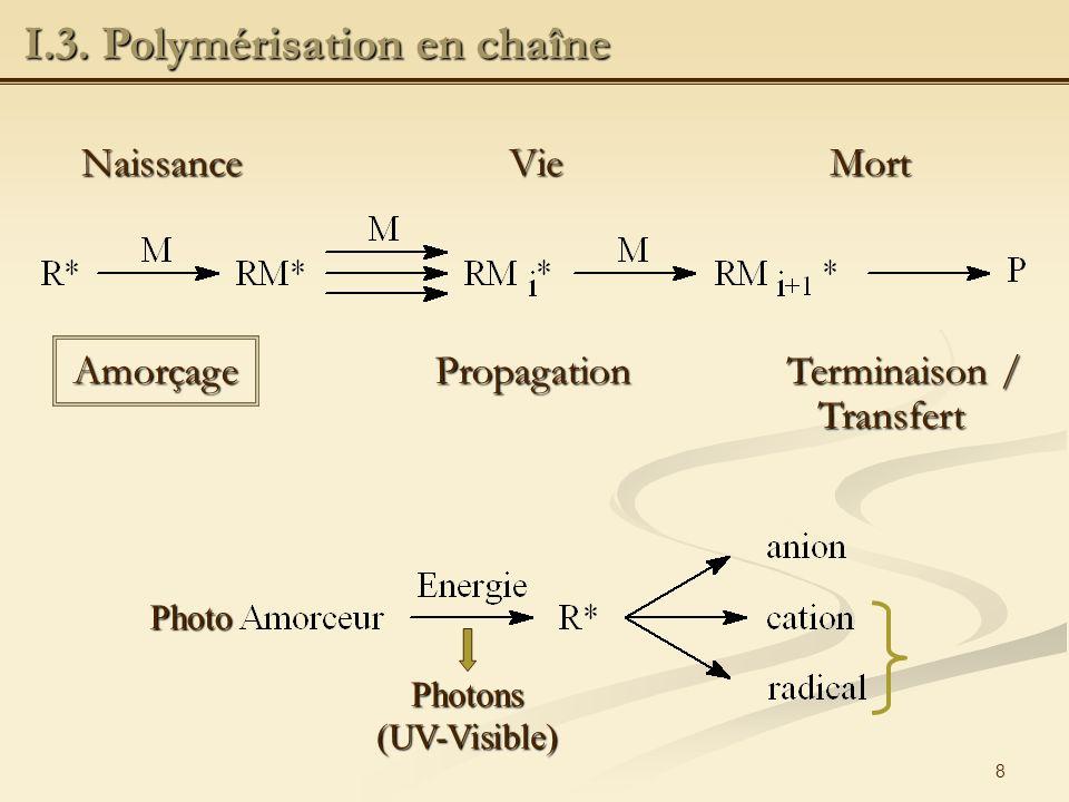 I.3. Polymérisation en chaîne