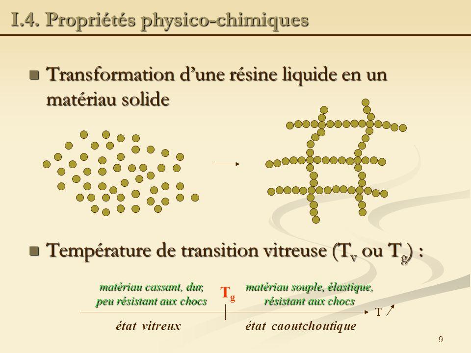 I.4. Propriétés physico-chimiques