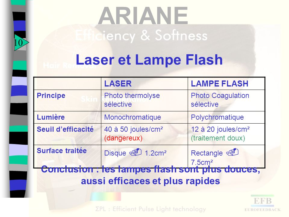 10 Laser et Lampe Flash. LASER. LAMPE FLASH. Principe. Photo thermolyse sélective. Photo Coagulation sélective.