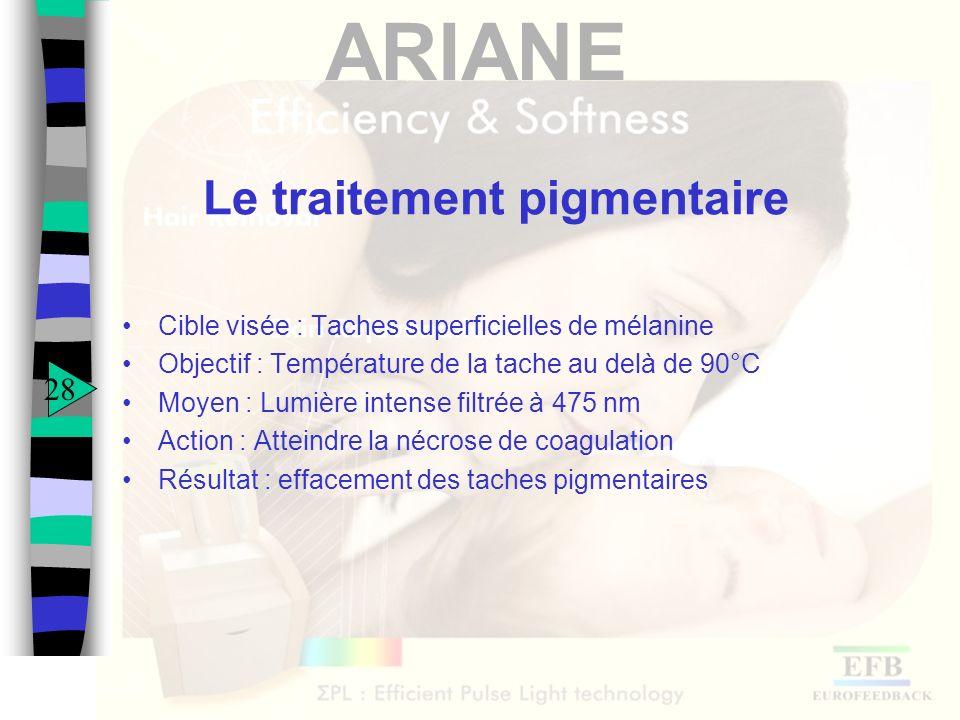Le traitement pigmentaire
