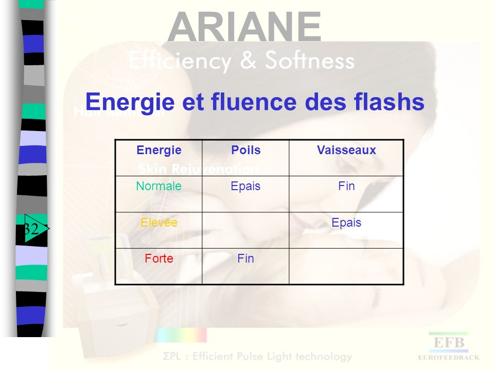 Energie et fluence des flashs