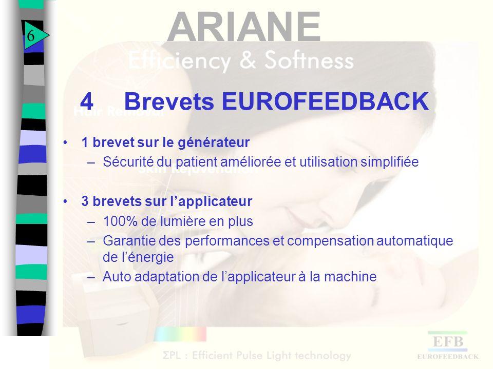 Brevets EUROFEEDBACK 6 1 brevet sur le générateur