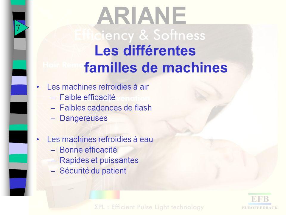 Les différentes familles de machines