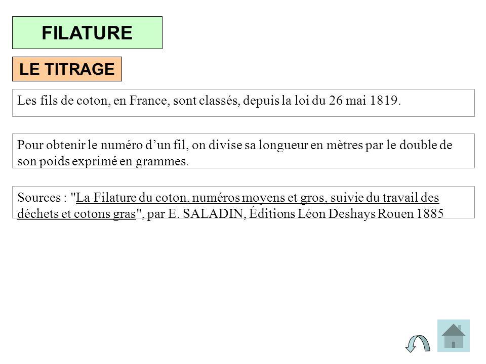 FILATURE LE TITRAGE. Les fils de coton, en France, sont classés, depuis la loi du 26 mai 1819.