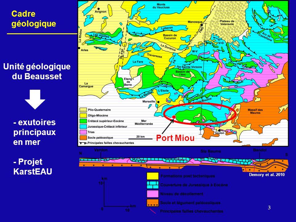 Unité géologique du Beausset
