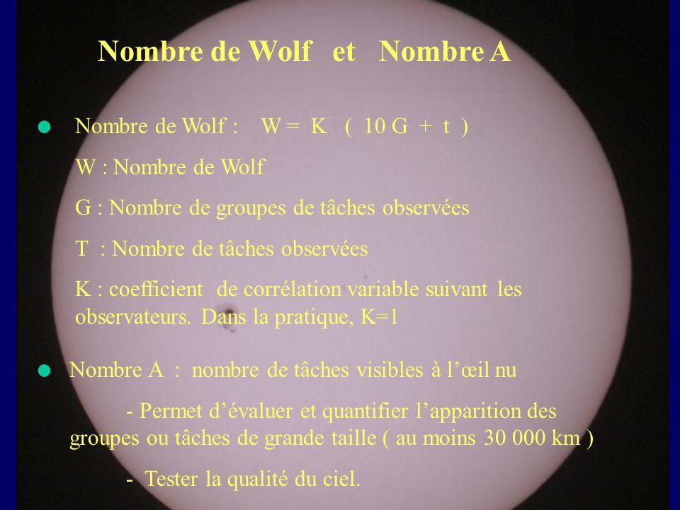 • • Nombre de Wolf et Nombre A Nombre de Wolf : W = K ( 10 G + t )
