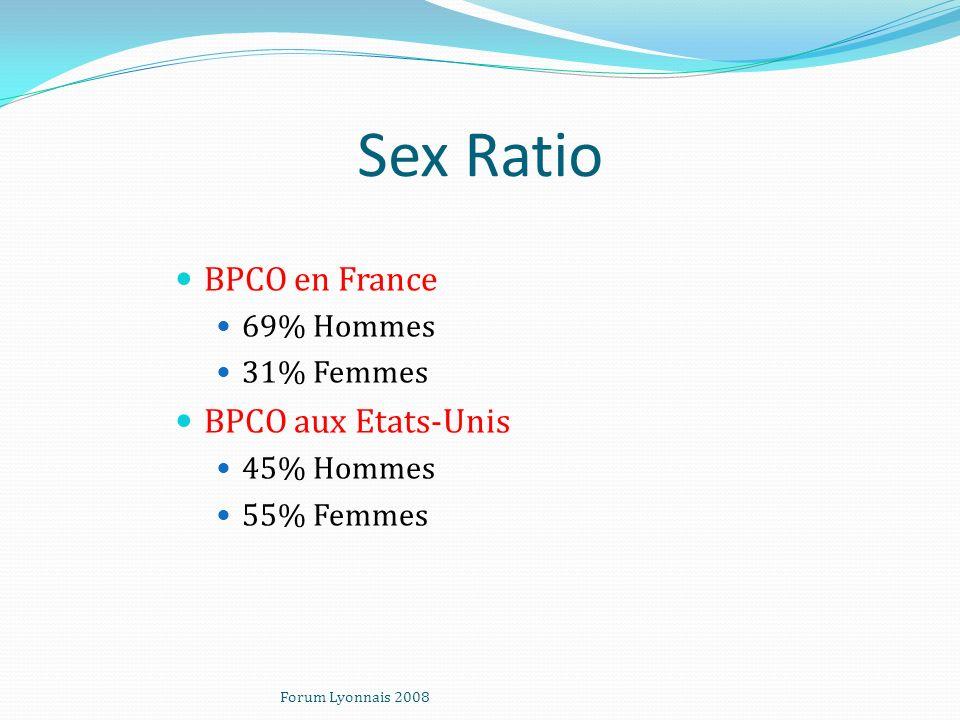 Sex Ratio BPCO en France BPCO aux Etats-Unis 69% Hommes 31% Femmes