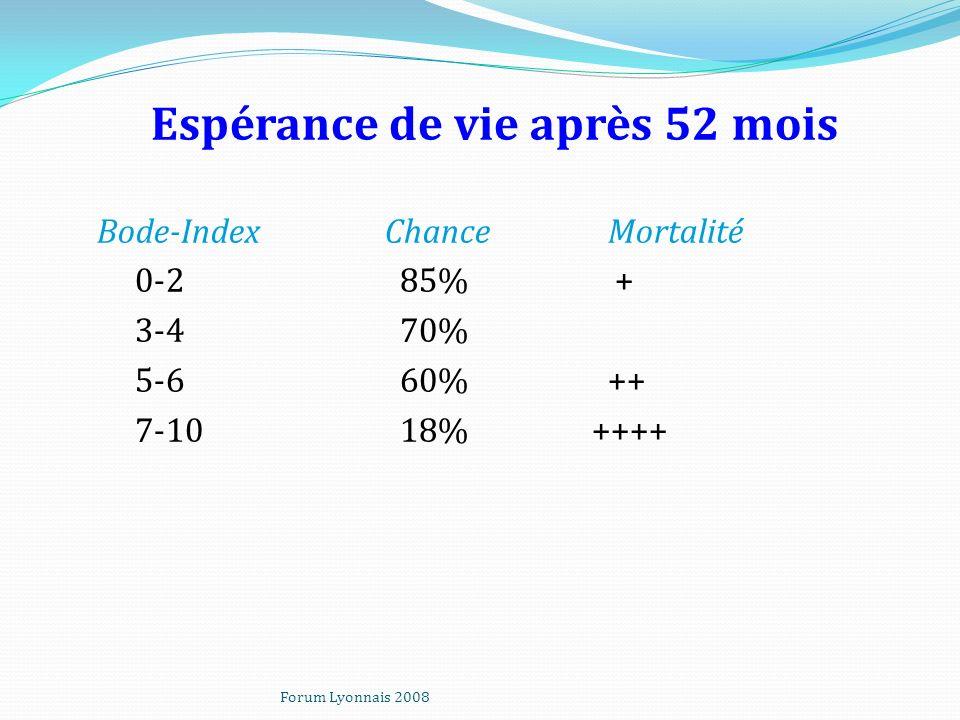 Espérance de vie après 52 mois