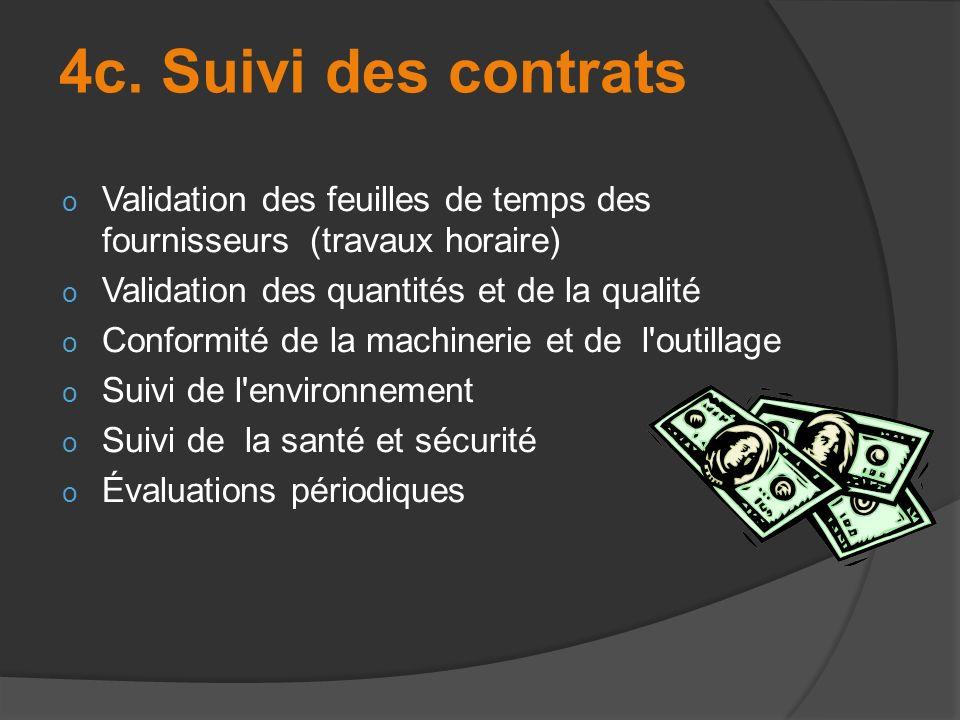 4c. Suivi des contrats Validation des feuilles de temps des fournisseurs (travaux horaire) Validation des quantités et de la qualité.