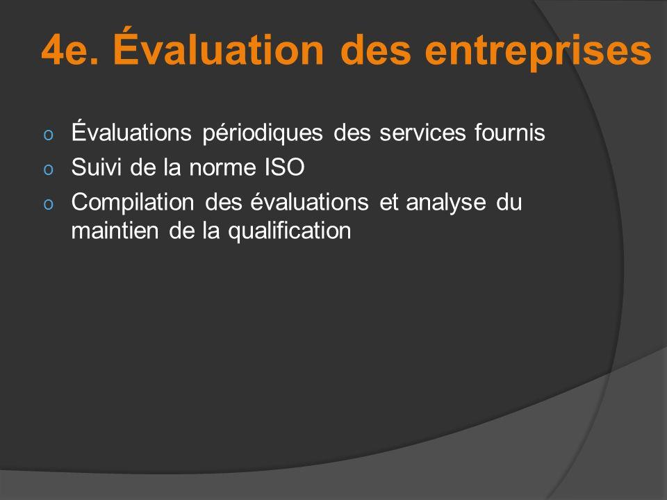 4e. Évaluation des entreprises