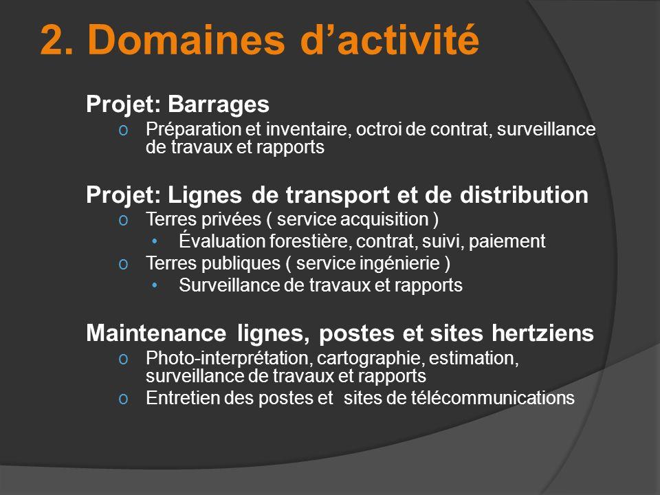 2. Domaines d'activité Projet: Barrages