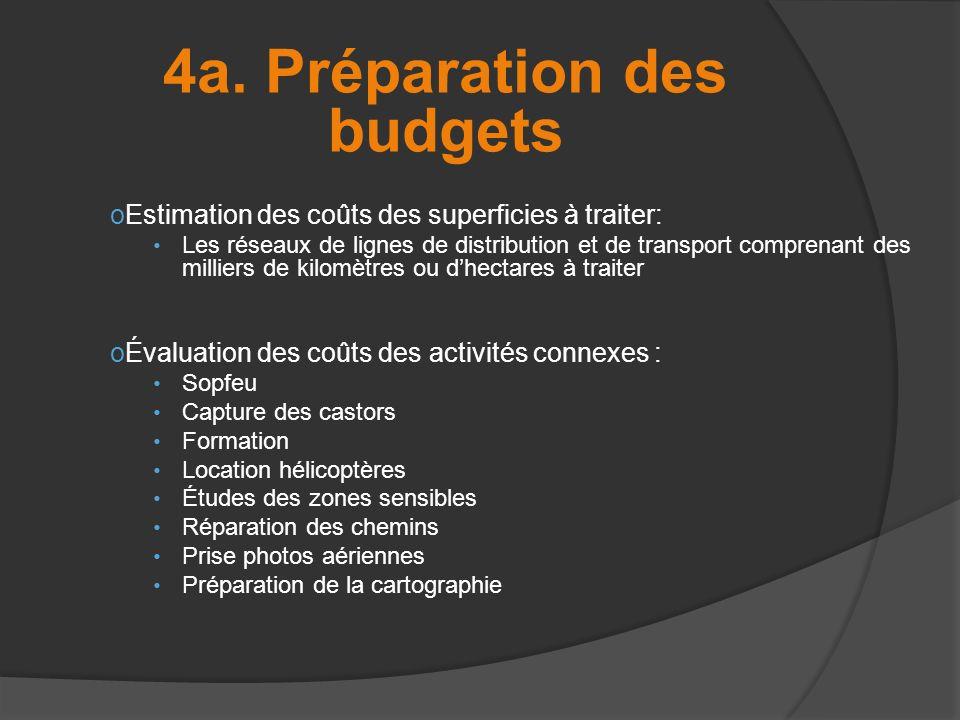 4a. Préparation des budgets