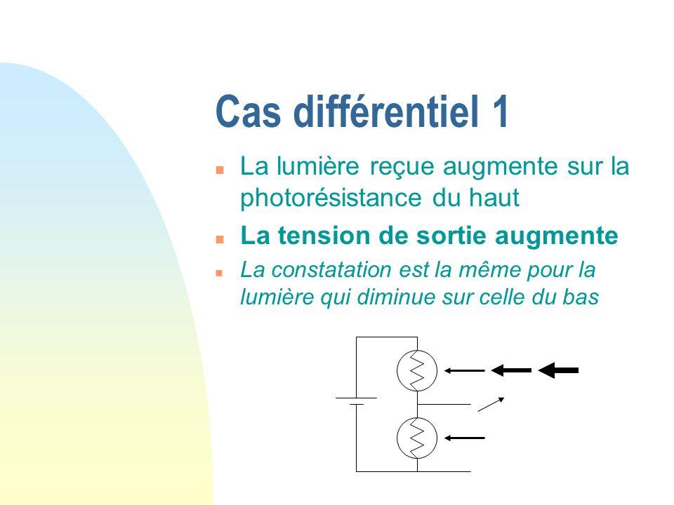 Cas différentiel 1 La lumière reçue augmente sur la photorésistance du haut. La tension de sortie augmente.
