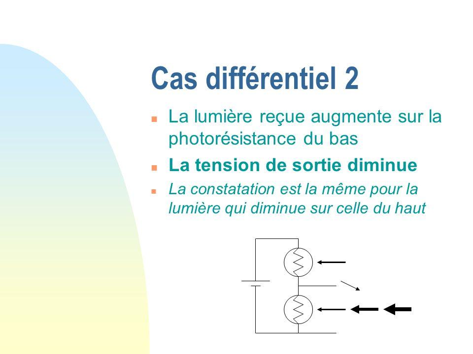 Cas différentiel 2 La lumière reçue augmente sur la photorésistance du bas. La tension de sortie diminue.