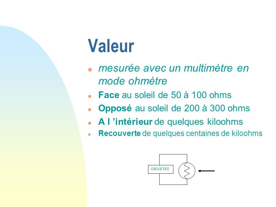 Valeur mesurée avec un multimètre en mode ohmètre
