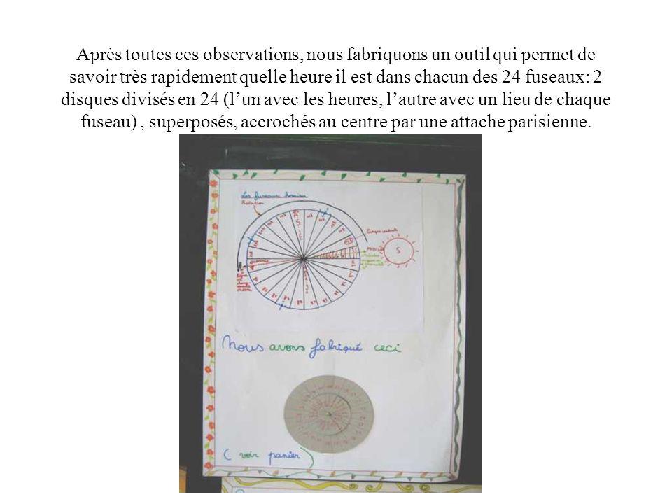 Après toutes ces observations, nous fabriquons un outil qui permet de savoir très rapidement quelle heure il est dans chacun des 24 fuseaux: 2 disques divisés en 24 (l'un avec les heures, l'autre avec un lieu de chaque fuseau) , superposés, accrochés au centre par une attache parisienne.