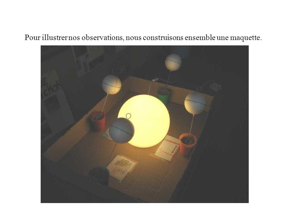 Pour illustrer nos observations, nous construisons ensemble une maquette.