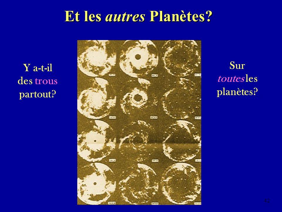 Sur toutes les planètes Y a-t-il des trous partout