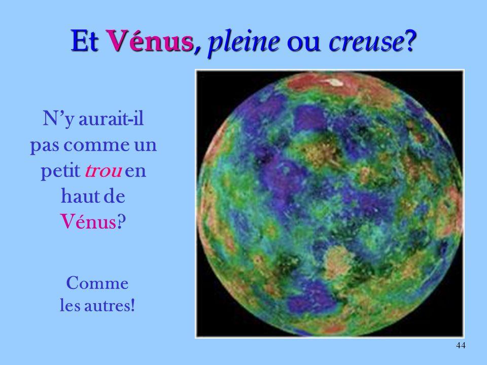 Et Vénus, pleine ou creuse