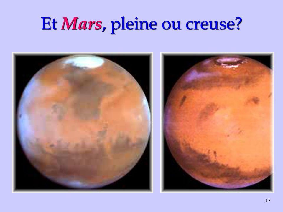 Et Mars, pleine ou creuse