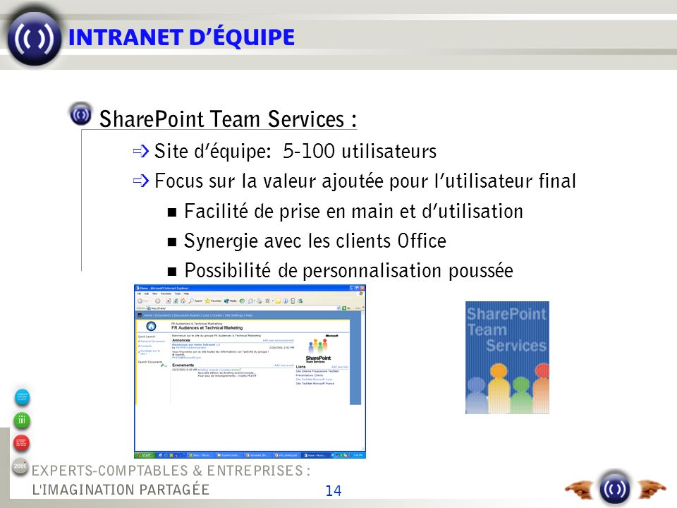 INTRANET D'ÉQUIPE SharePoint Team Services : intranet clés en main