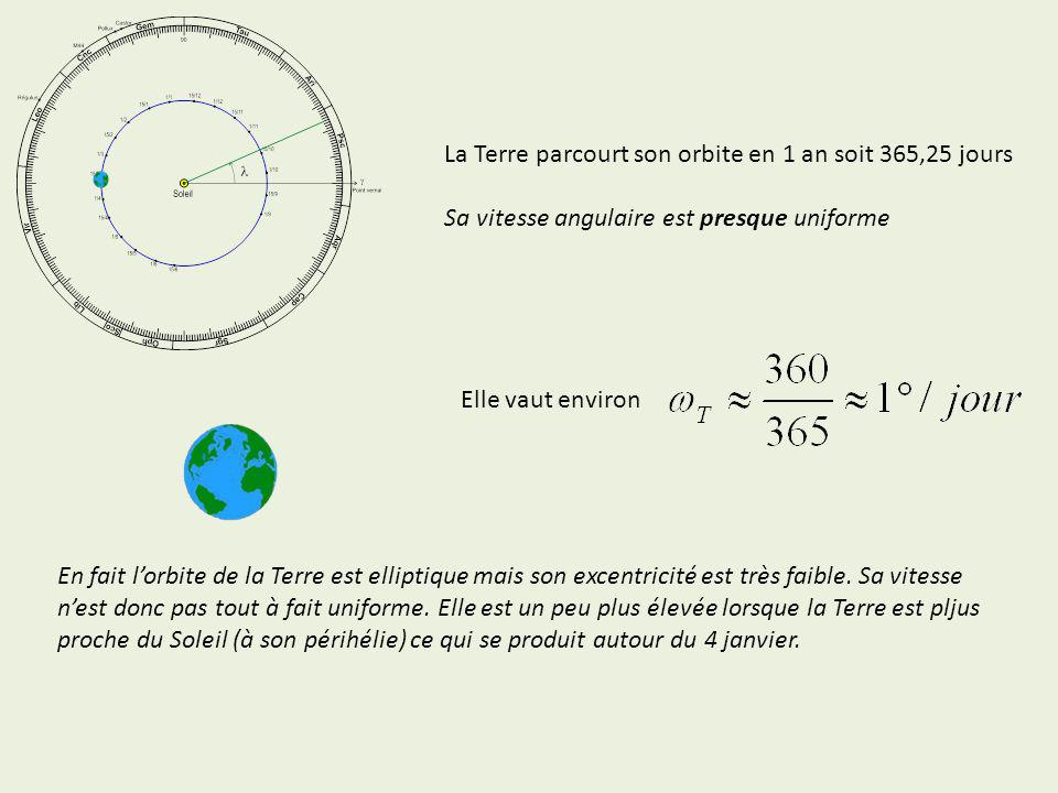 La Terre parcourt son orbite en 1 an soit 365,25 jours