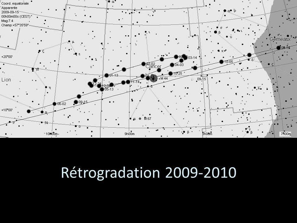 Rétrogradation 2009-2010