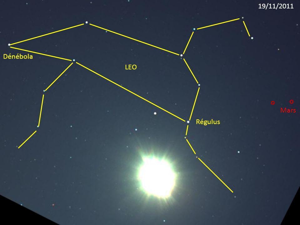 19/11/2011 Dénébola LEO Mars Régulus