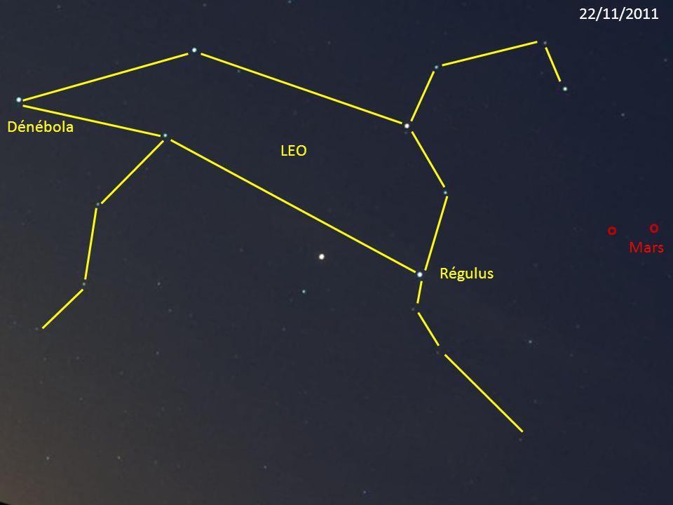 22/11/2011 Dénébola LEO Mars Régulus
