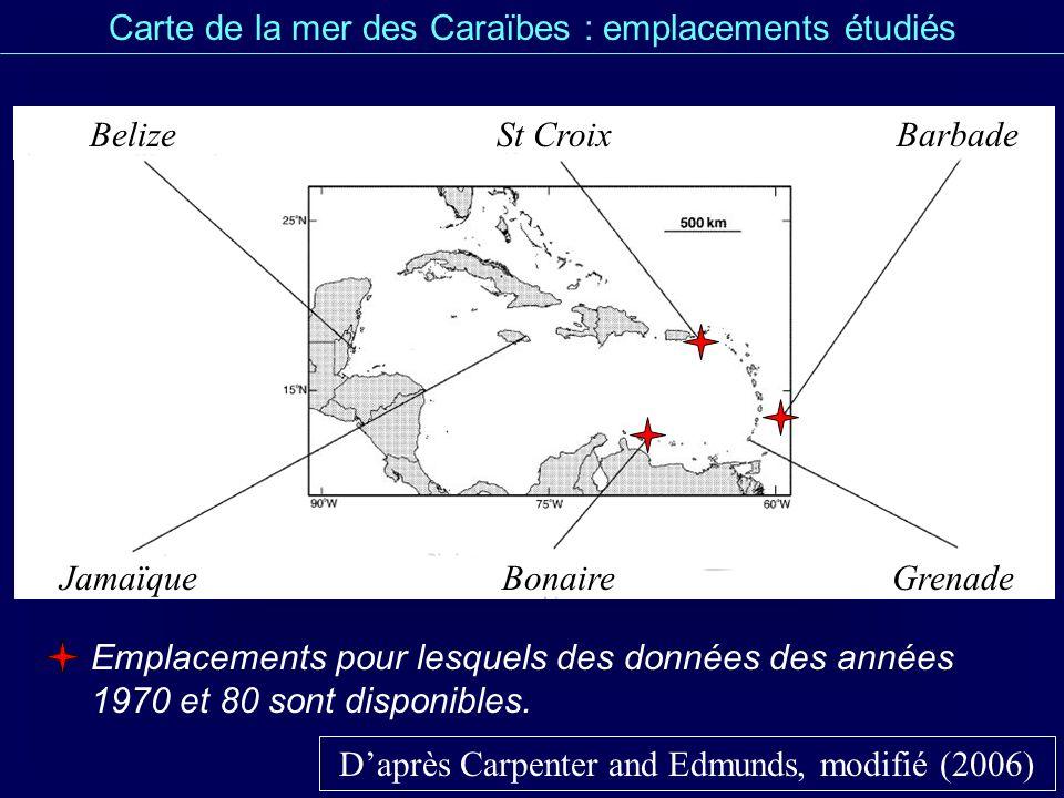 Carte de la mer des Caraïbes : emplacements étudiés