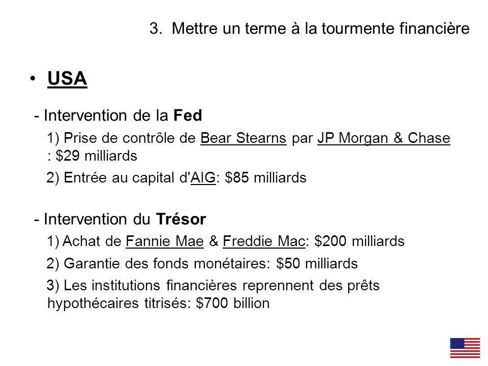 USA 3. Mettre un terme à la tourmente financière