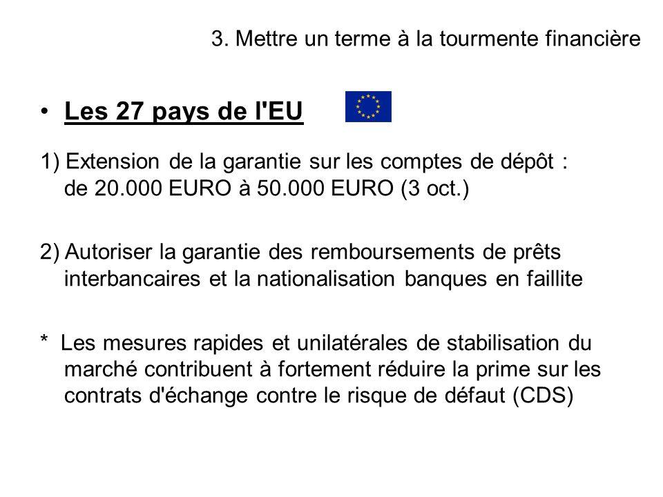 Les 27 pays de l EU 3. Mettre un terme à la tourmente financière