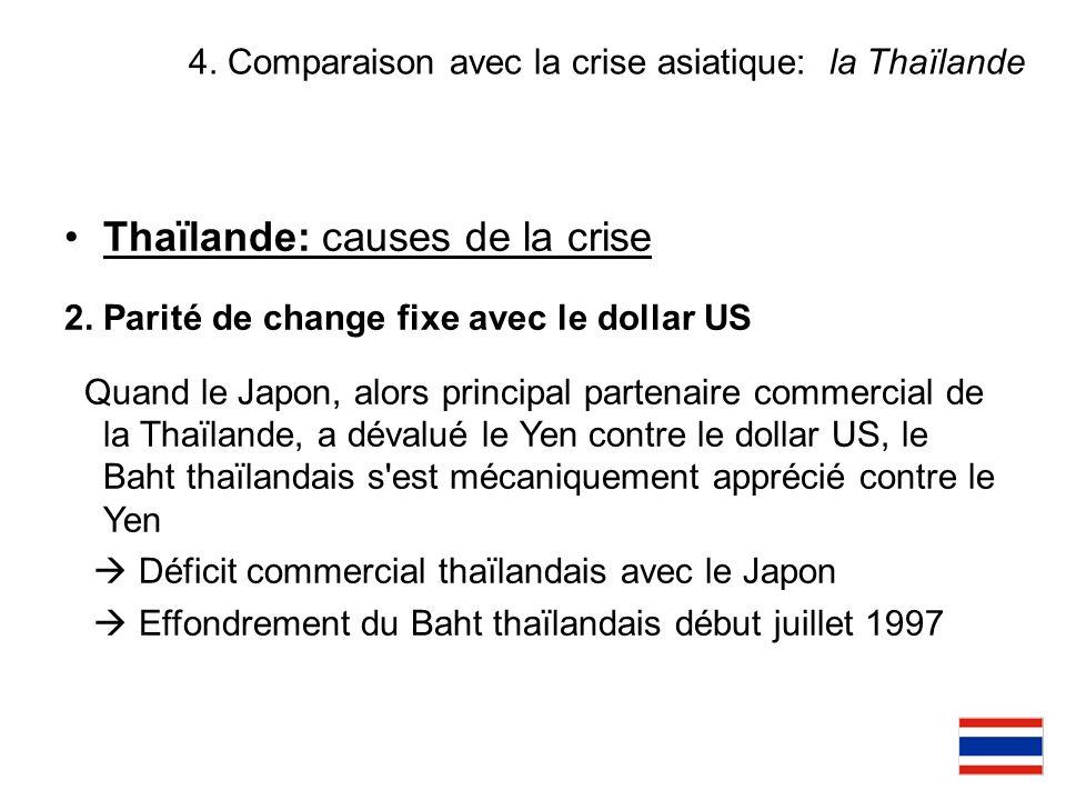 Thaïlande: causes de la crise