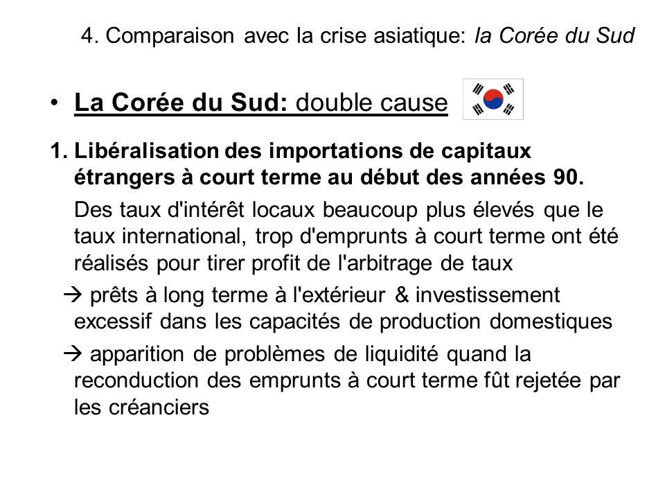 La Corée du Sud: double cause