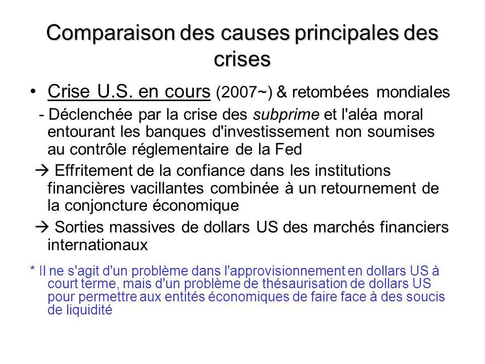 Comparaison des causes principales des crises