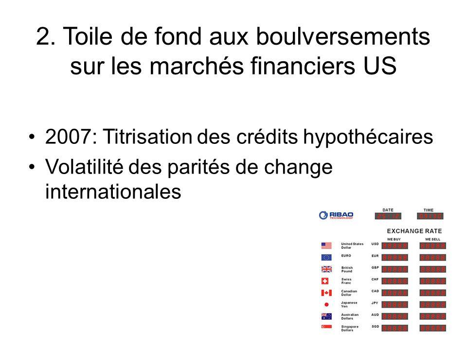 2. Toile de fond aux boulversements sur les marchés financiers US
