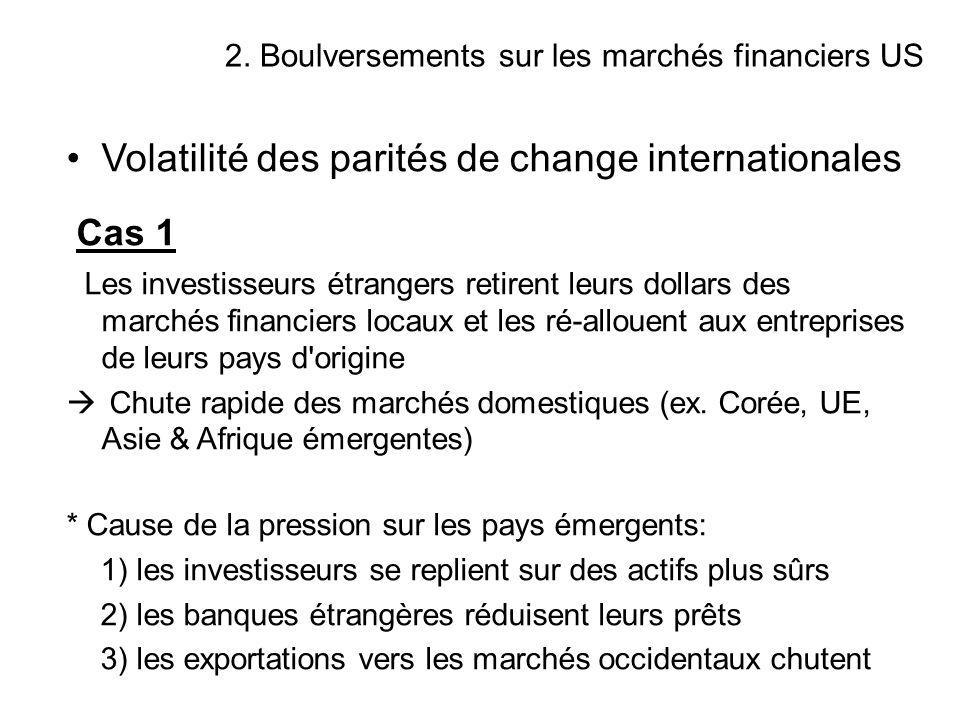Volatilité des parités de change internationales