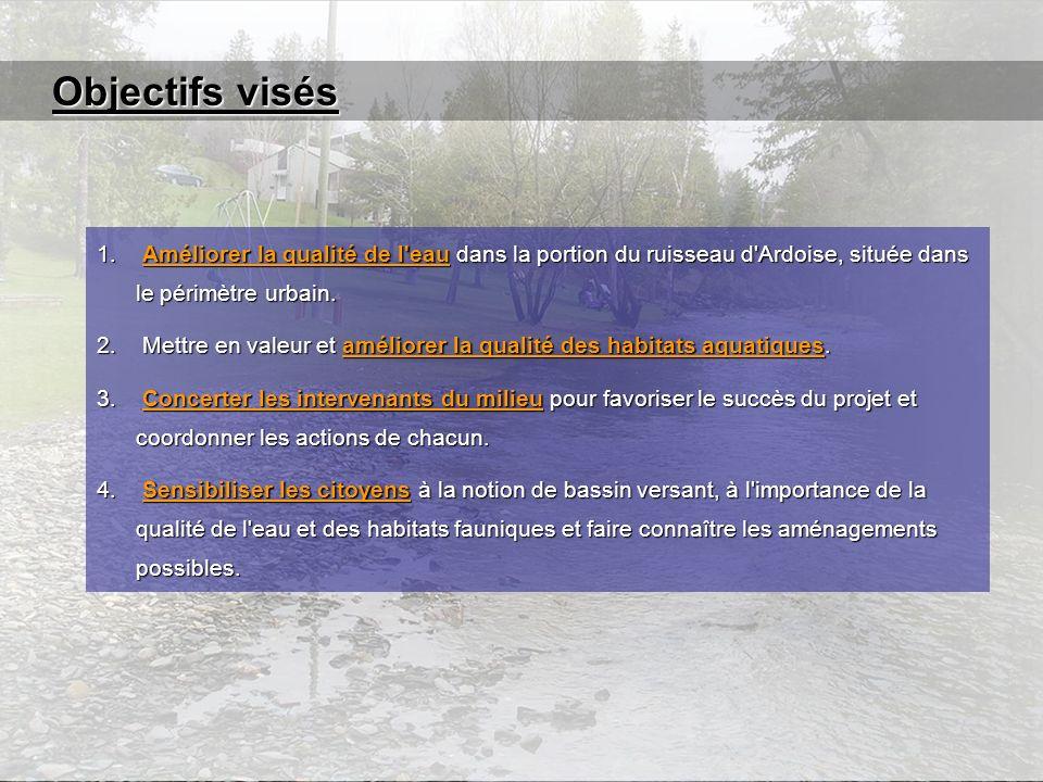Objectifs visés Améliorer la qualité de l eau dans la portion du ruisseau d Ardoise, située dans le périmètre urbain.