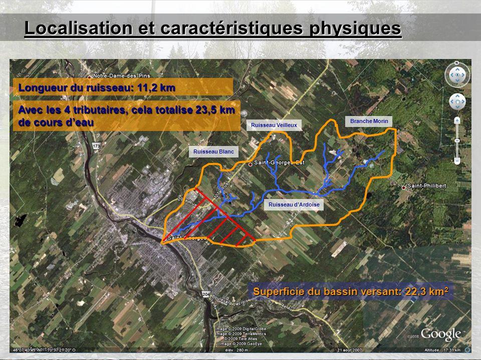Superficie du bassin versant: 22,3 km2