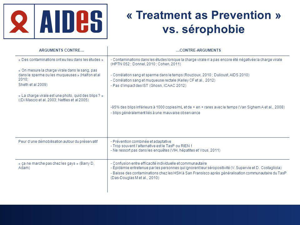 « Treatment as Prevention » vs. sérophobie
