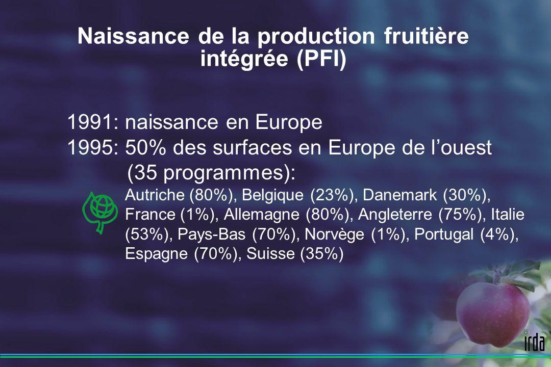 Naissance de la production fruitière intégrée (PFI)