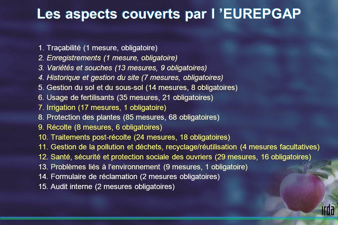 Les aspects couverts par l 'EUREPGAP