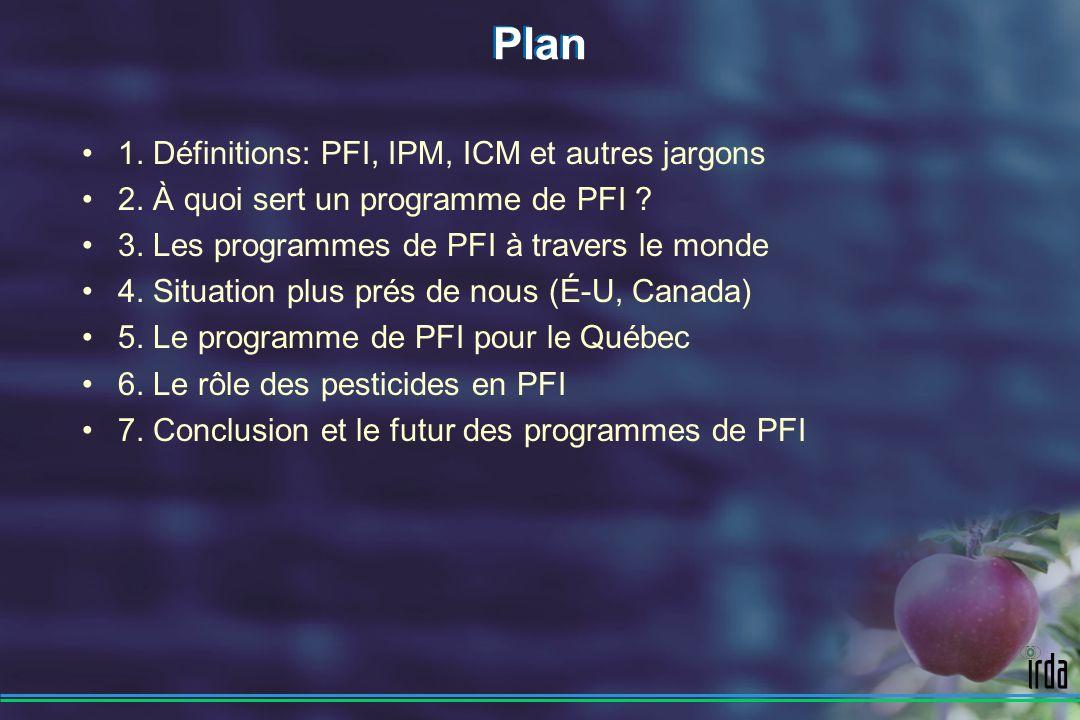 Plan 1. Définitions: PFI, IPM, ICM et autres jargons