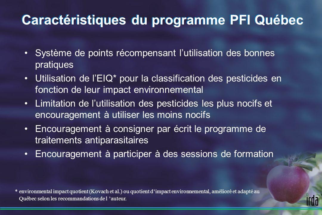Caractéristiques du programme PFI Québec