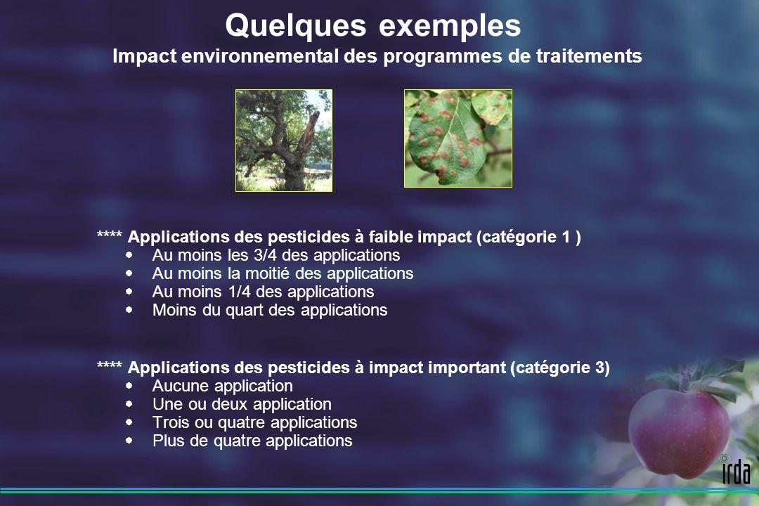 Quelques exemples Impact environnemental des programmes de traitements