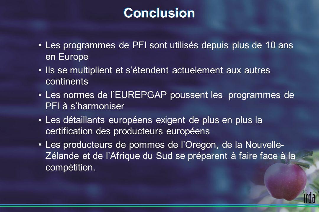 Conclusion Les programmes de PFI sont utilisés depuis plus de 10 ans en Europe. Ils se multiplient et s'étendent actuelement aux autres continents.